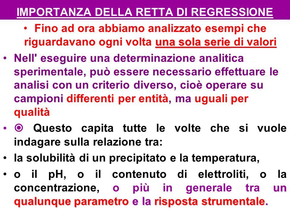 IMPORTANZA DELLA RETTA DI REGRESSIONE