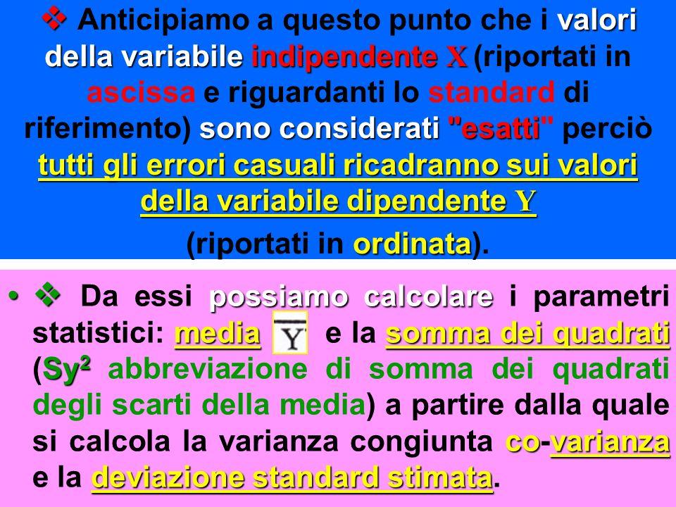  Anticipiamo a questo punto che i valori della variabile indipendente X (riportati in ascissa e riguardanti lo standard di riferimento) sono considerati esatti perciò tutti gli errori casuali ricadranno sui valori della variabile dipendente Y (riportati in ordinata).
