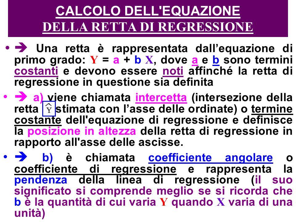 CALCOLO DELL EQUAZIONE DELLA RETTA DI REGRESSIONE