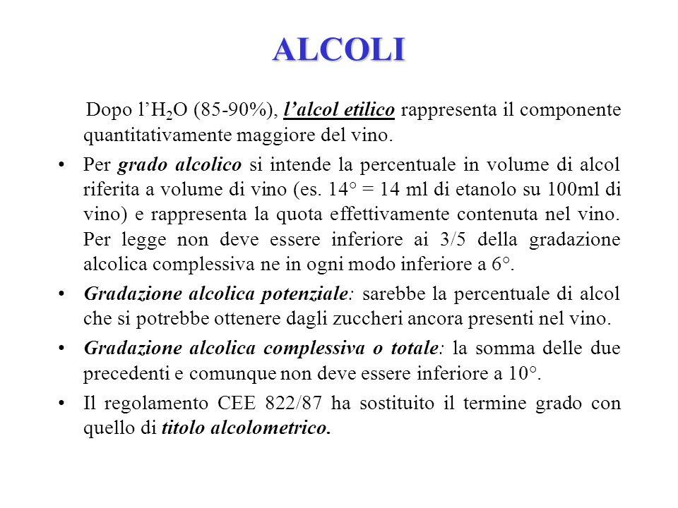 ALCOLI Dopo l'H2O (85-90%), l'alcol etilico rappresenta il componente quantitativamente maggiore del vino.