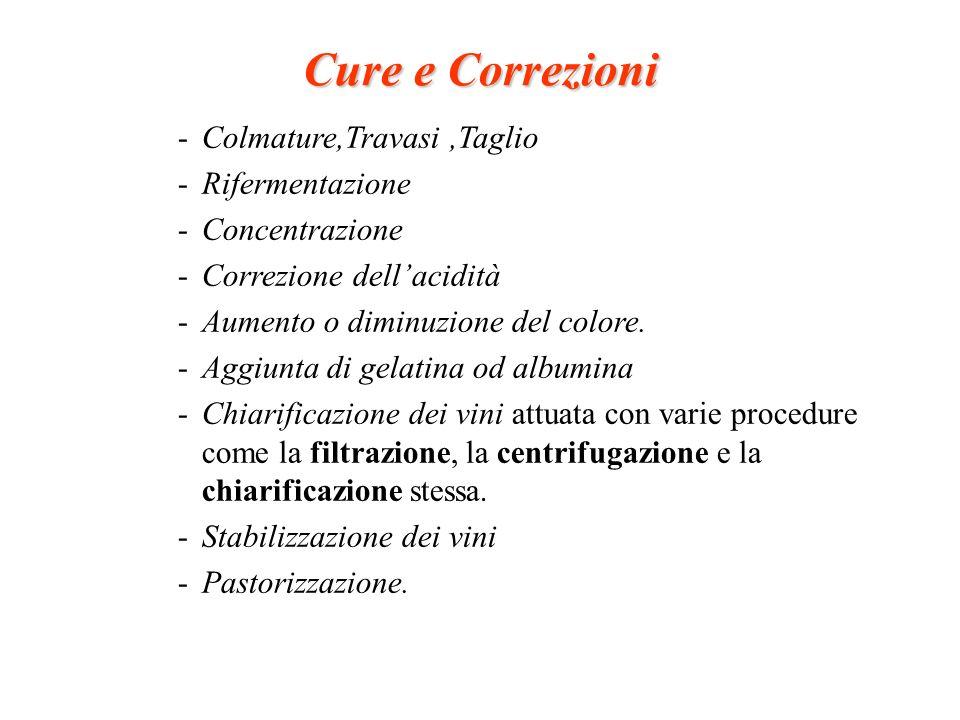 Cure e Correzioni Colmature,Travasi ,Taglio Rifermentazione