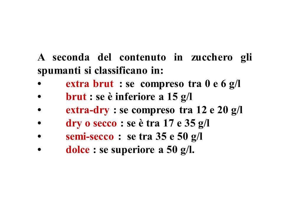 A seconda del contenuto in zucchero gli spumanti si classificano in: