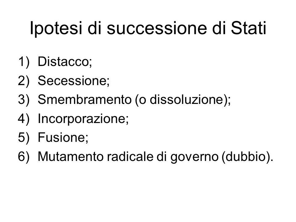 Ipotesi di successione di Stati