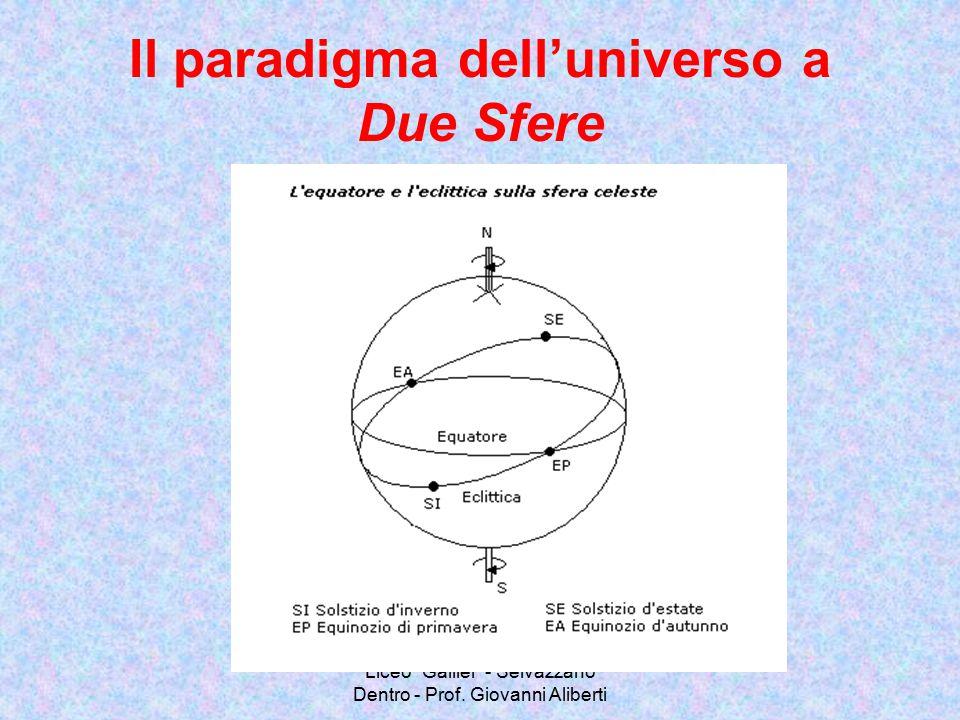 Il paradigma dell'universo a Due Sfere