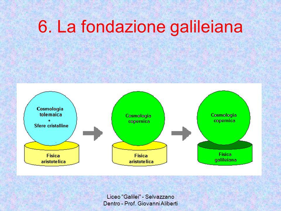 6. La fondazione galileiana