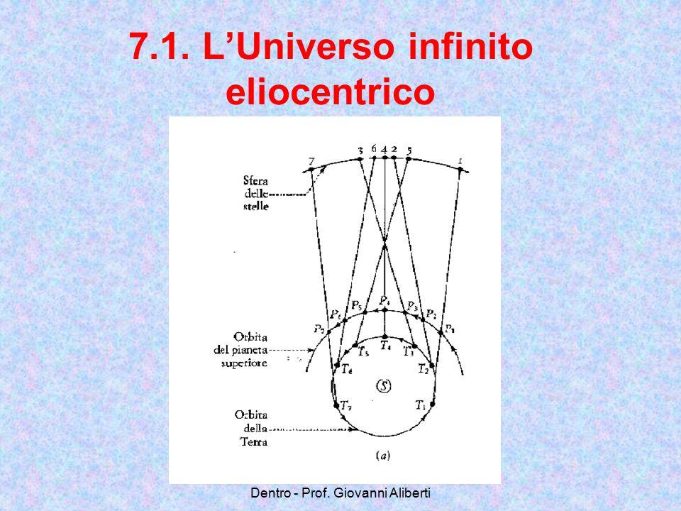 7.1. L'Universo infinito eliocentrico