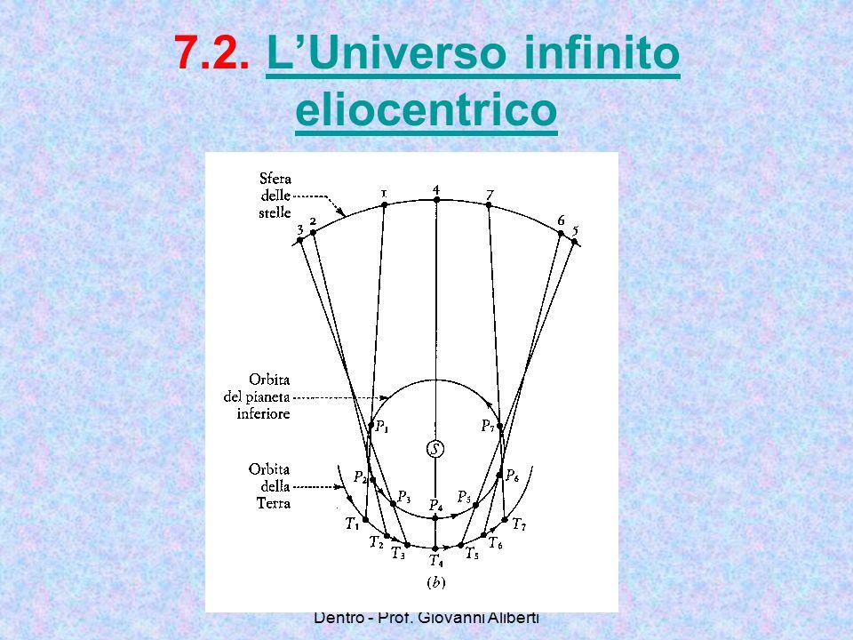 7.2. L'Universo infinito eliocentrico