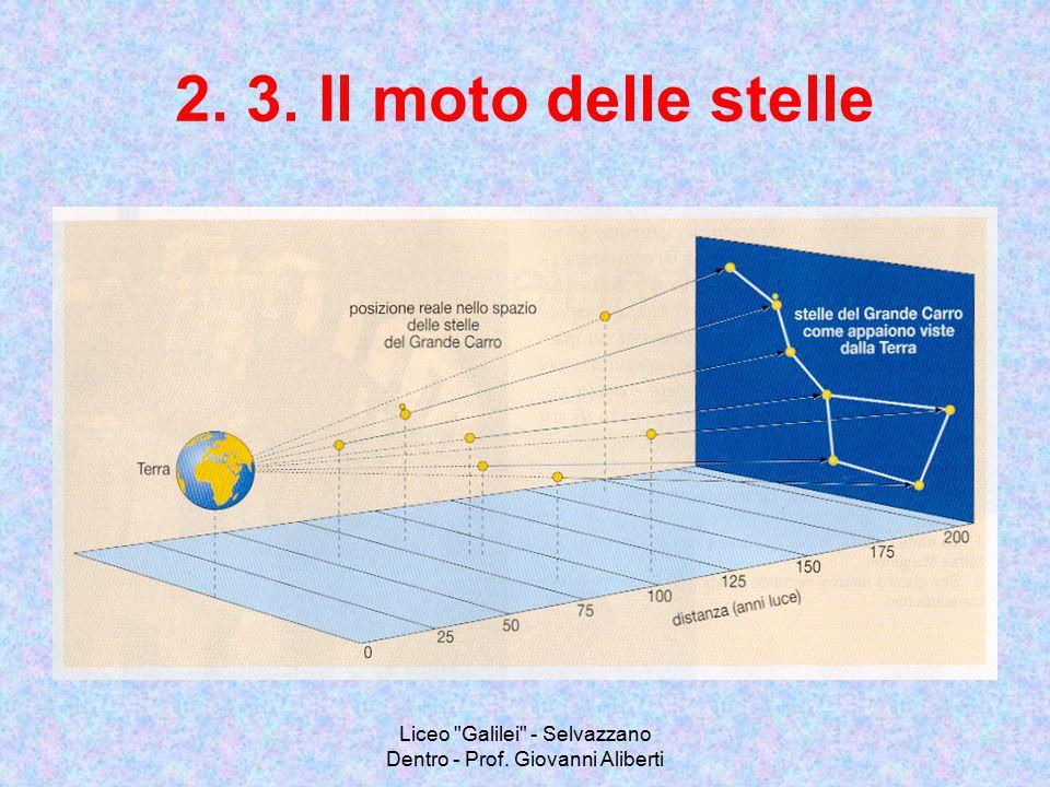 Liceo Galilei - Selvazzano Dentro - Prof. Giovanni Aliberti