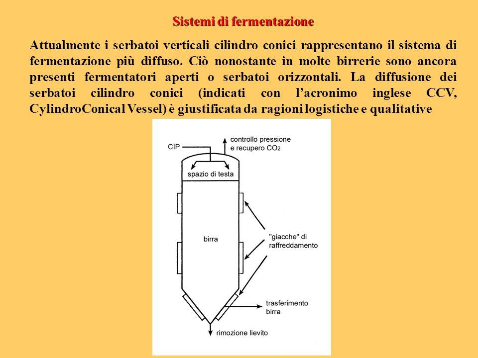 Sistemi di fermentazione