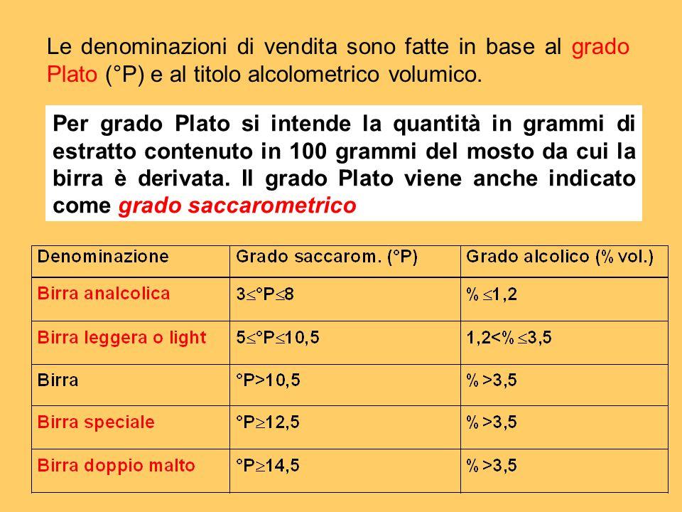 Le denominazioni di vendita sono fatte in base al grado Plato (°P) e al titolo alcolometrico volumico.