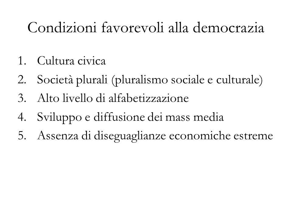 Condizioni favorevoli alla democrazia