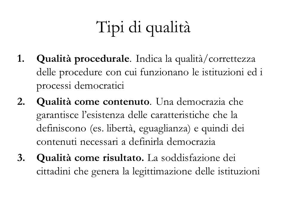 Tipi di qualità Qualità procedurale. Indica la qualità/correttezza delle procedure con cui funzionano le istituzioni ed i processi democratici.