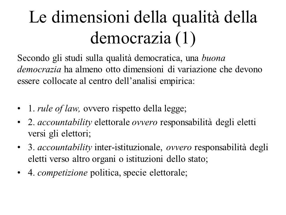 Le dimensioni della qualità della democrazia (1)