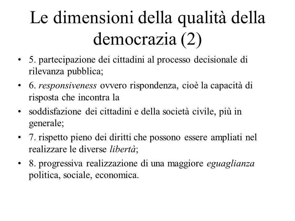Le dimensioni della qualità della democrazia (2)