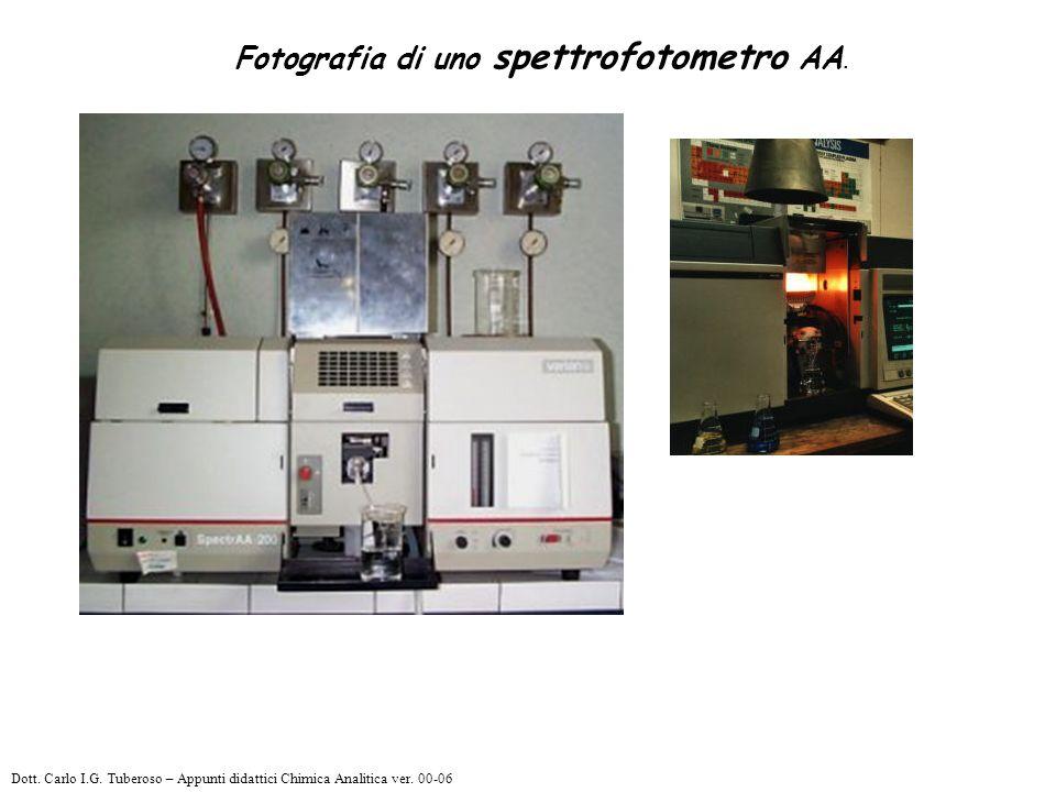 Fotografia di uno spettrofotometro AA.