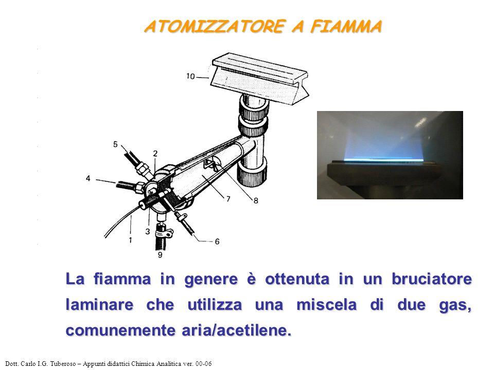 ATOMIZZATORE A FIAMMA La fiamma in genere è ottenuta in un bruciatore laminare che utilizza una miscela di due gas, comunemente aria/acetilene.