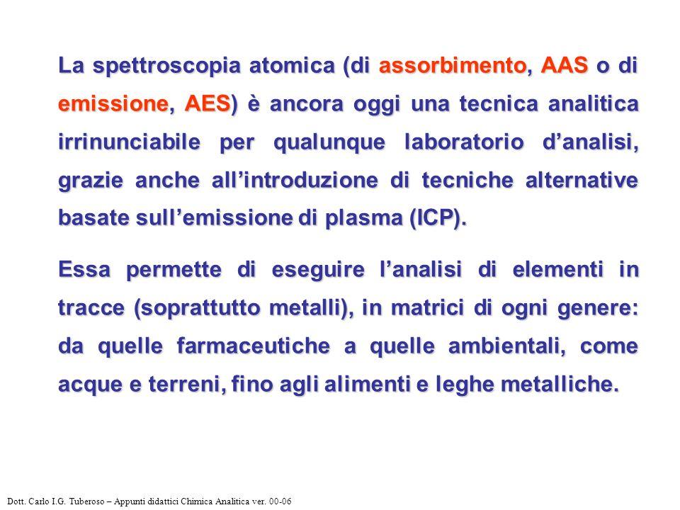 La spettroscopia atomica (di assorbimento, AAS o di emissione, AES) è ancora oggi una tecnica analitica irrinunciabile per qualunque laboratorio d'analisi, grazie anche all'introduzione di tecniche alternative basate sull'emissione di plasma (ICP).