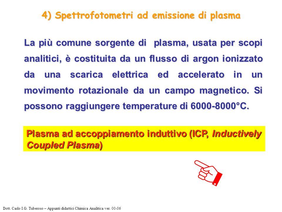 4) Spettrofotometri ad emissione di plasma