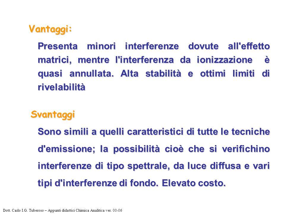 Vantaggi: