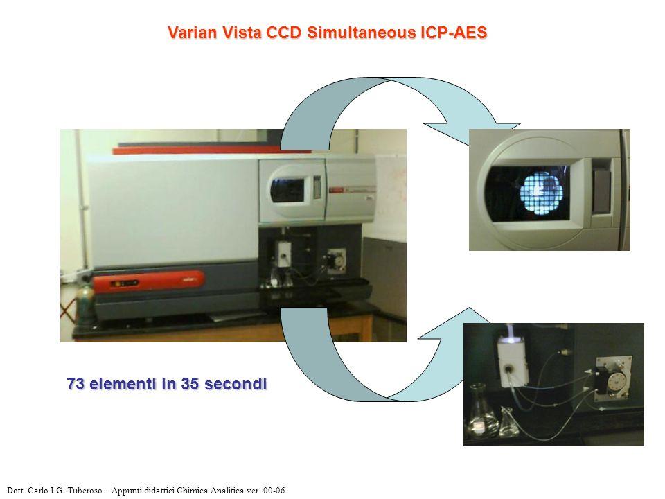 Varian Vista CCD Simultaneous ICP-AES