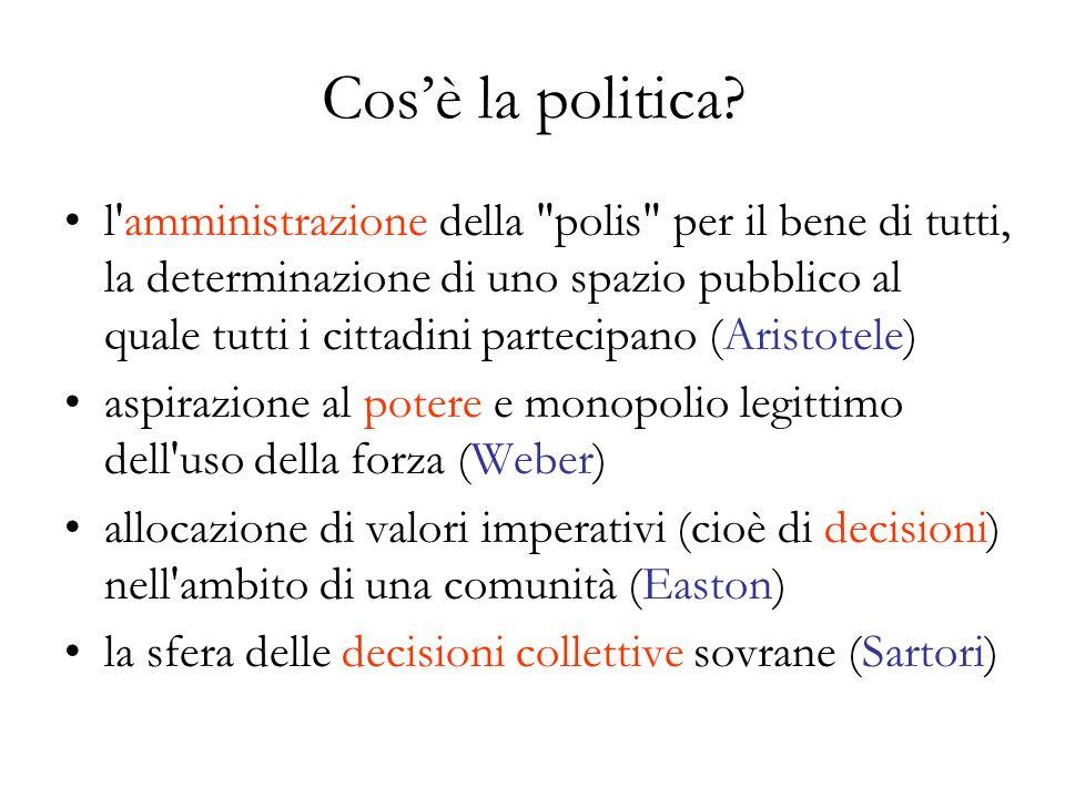 Cos'è la politica