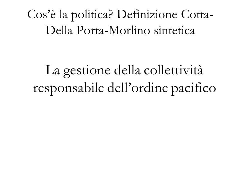 Cos'è la politica Definizione Cotta-Della Porta-Morlino sintetica