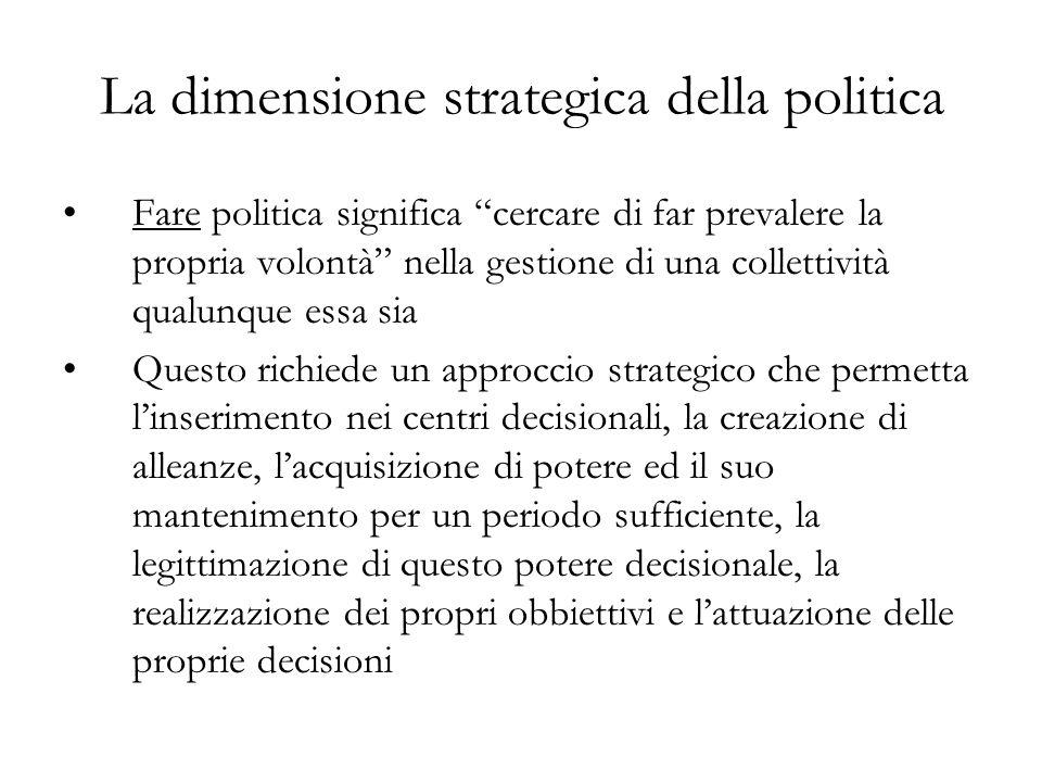 La dimensione strategica della politica