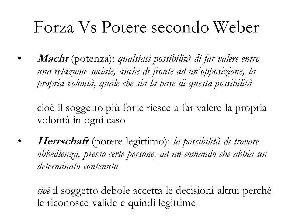 Forza Vs Potere secondo Weber