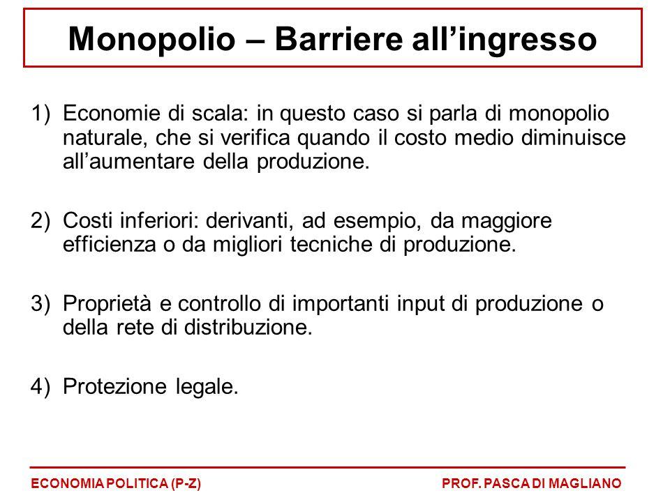 Monopolio – Barriere all'ingresso