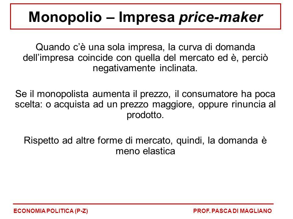 Monopolio – Impresa price-maker