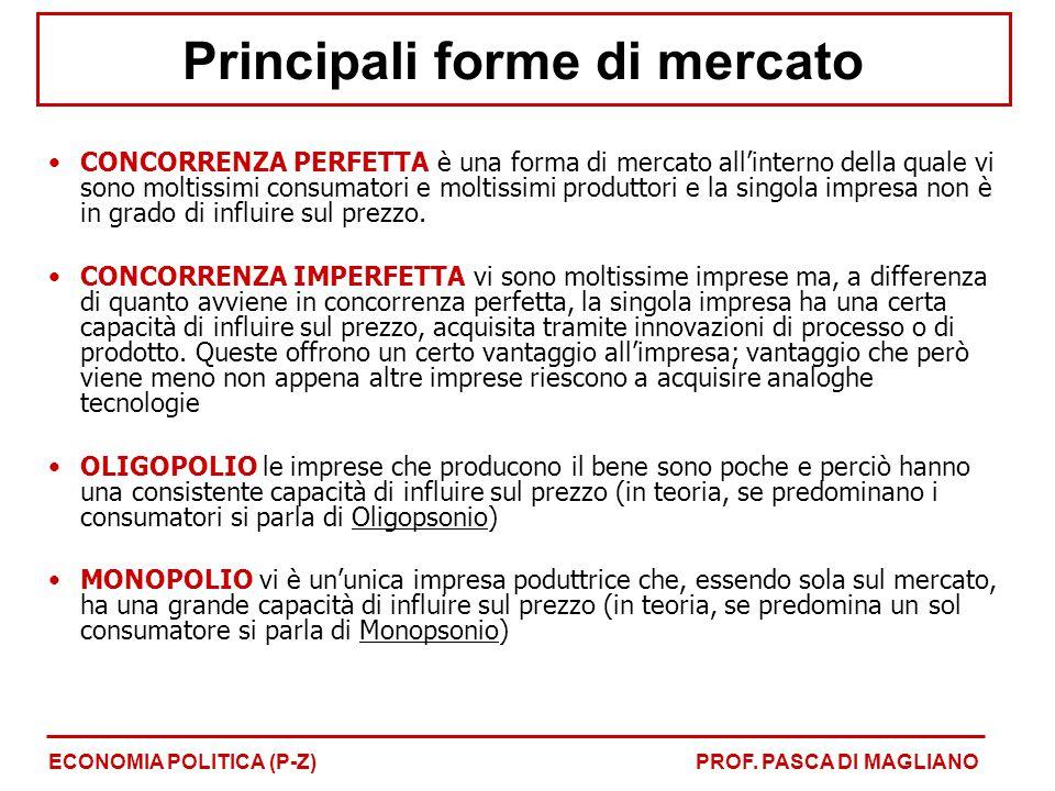 Principali forme di mercato