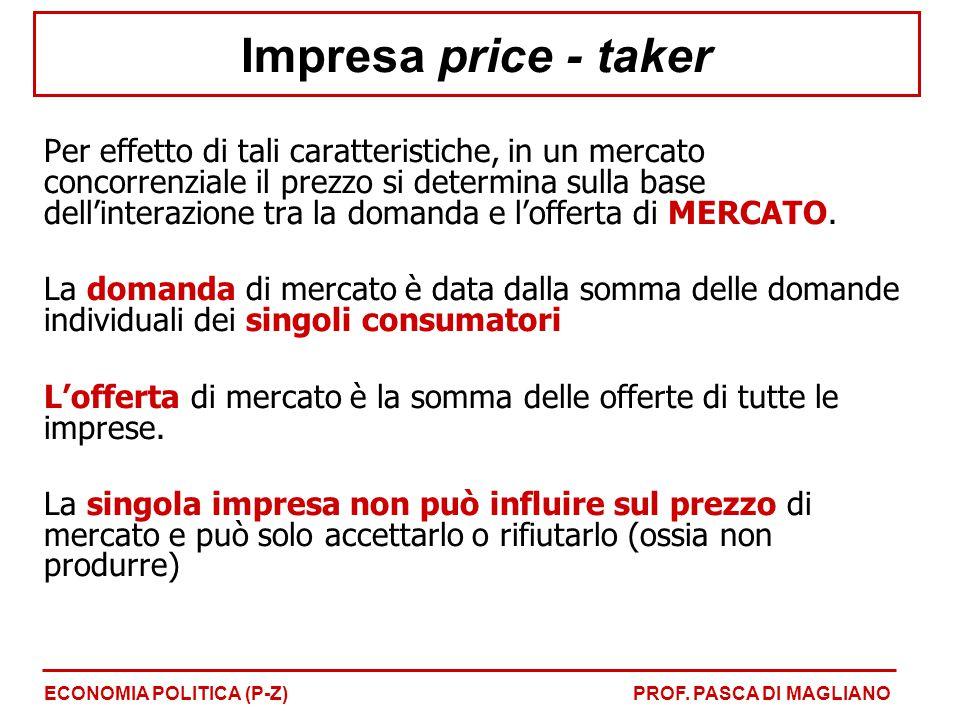 Impresa price - taker