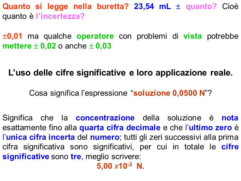 L'uso delle cifre significative e loro applicazione reale.