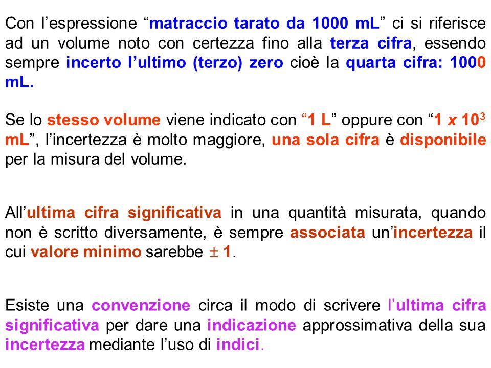 Con l'espressione matraccio tarato da 1000 mL ci si riferisce ad un volume noto con certezza fino alla terza cifra, essendo sempre incerto l'ultimo (terzo) zero cioè la quarta cifra: 1000 mL.