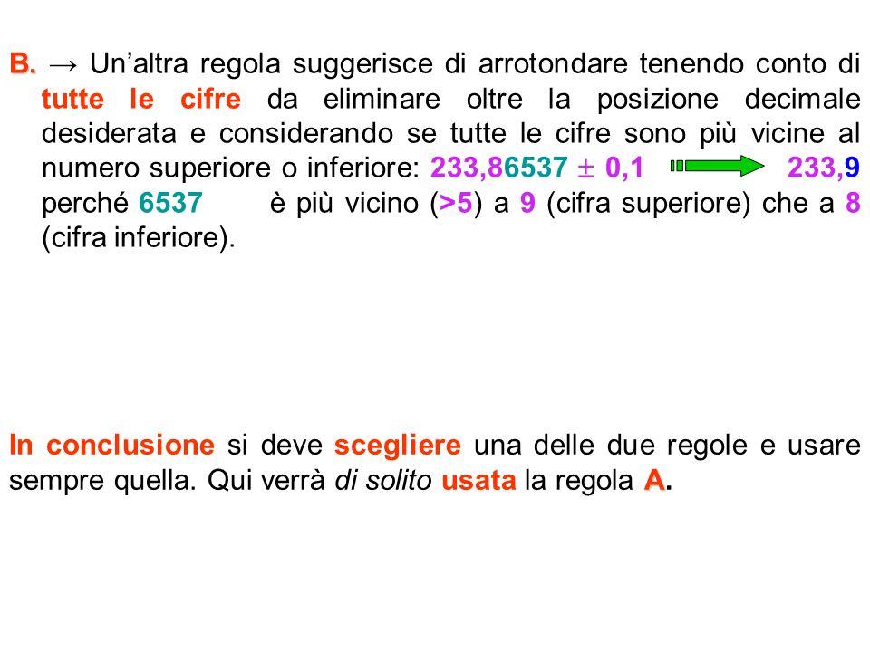 B. → Un'altra regola suggerisce di arrotondare tenendo conto di tutte le cifre da eliminare oltre la posizione decimale desiderata e considerando se tutte le cifre sono più vicine al numero superiore o inferiore: 233,86537  0,1 233,9 perché 6537 è più vicino (>5) a 9 (cifra superiore) che a 8 (cifra inferiore).