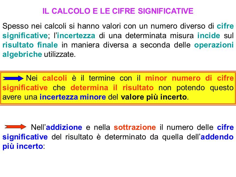 IL CALCOLO E LE CIFRE SIGNIFICATIVE
