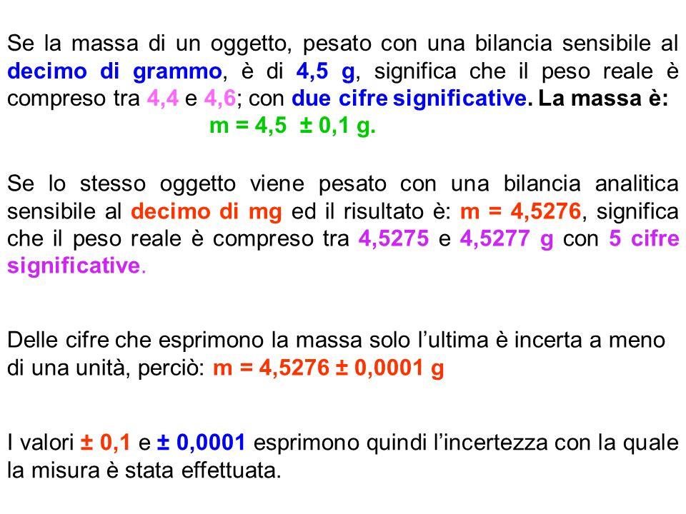 Se la massa di un oggetto, pesato con una bilancia sensibile al decimo di grammo, è di 4,5 g, significa che il peso reale è compreso tra 4,4 e 4,6; con due cifre significative. La massa è: