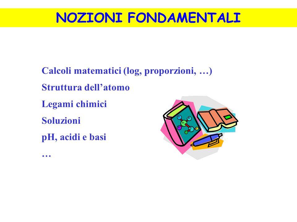 NOZIONI FONDAMENTALI Calcoli matematici (log, proporzioni, …)