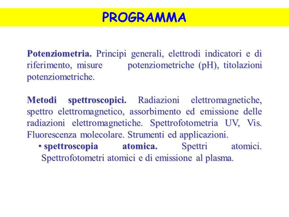 PROGRAMMA Potenziometria. Principi generali, elettrodi indicatori e di riferimento, misure potenziometriche (pH), titolazioni potenziometriche.