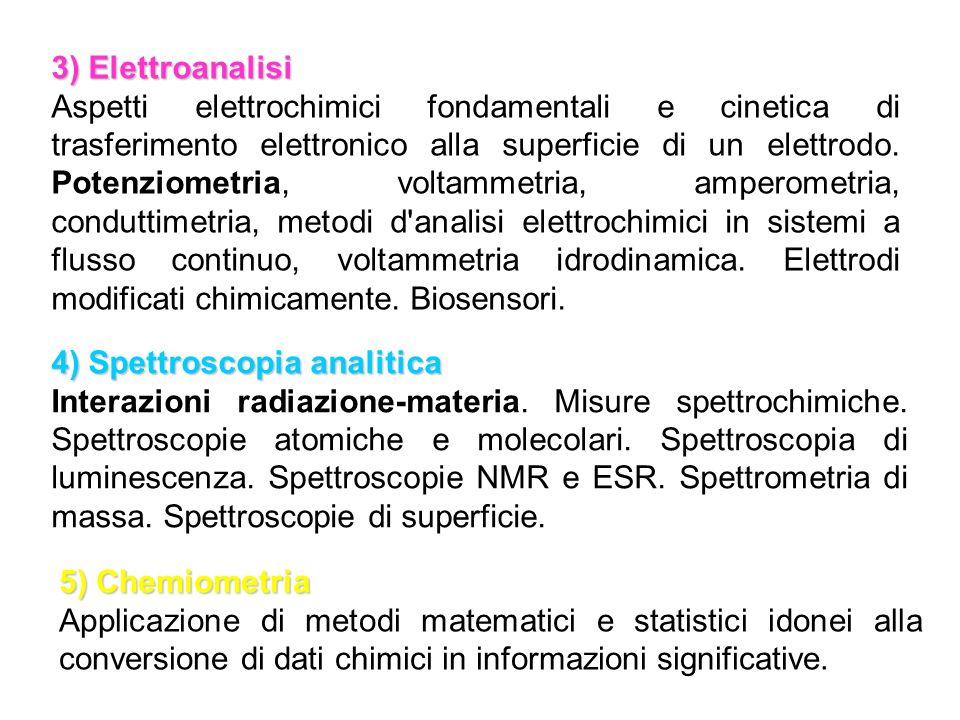 3) Elettroanalisi