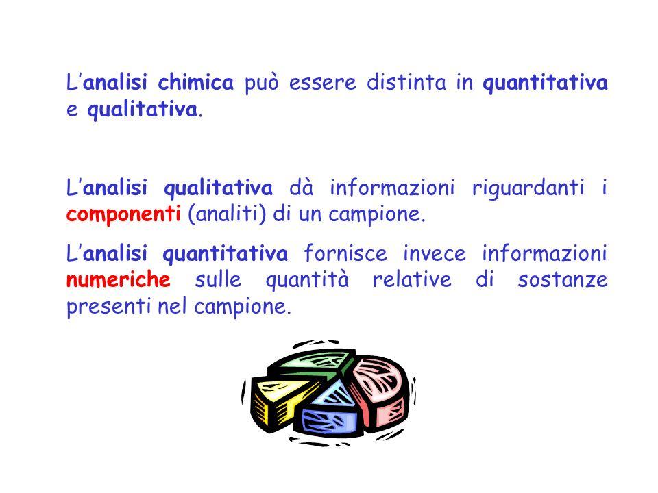 L'analisi chimica può essere distinta in quantitativa e qualitativa.