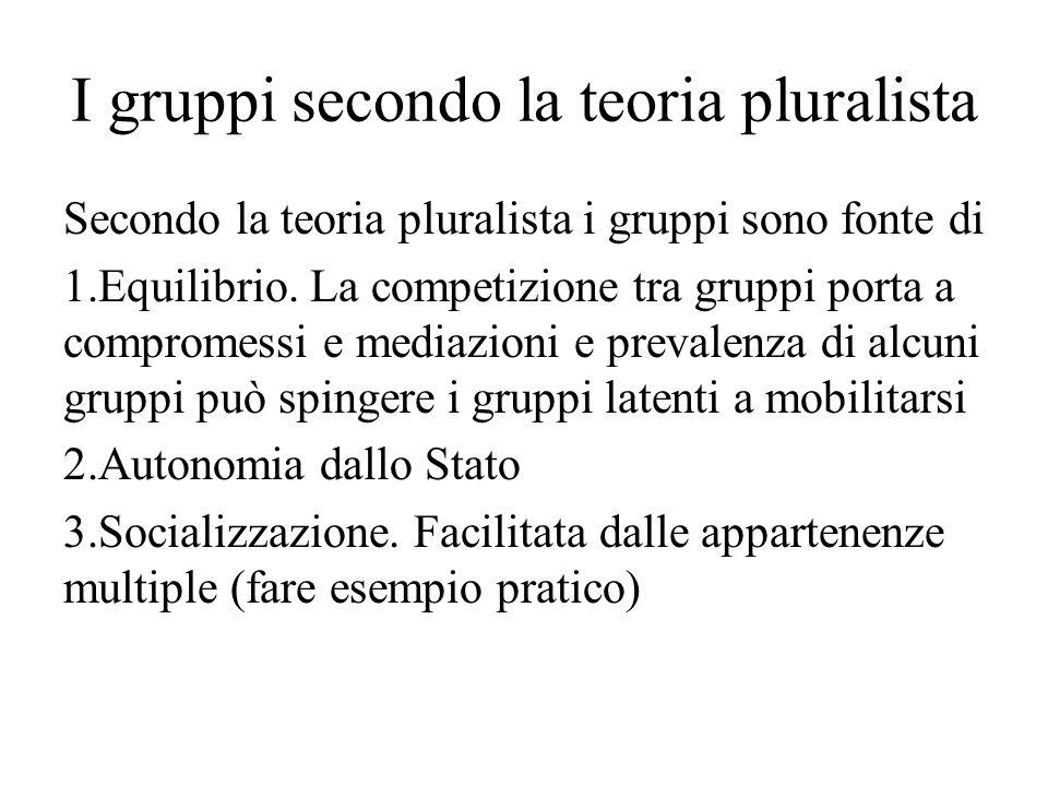 I gruppi secondo la teoria pluralista