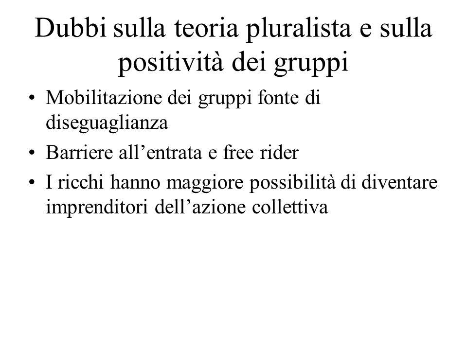 Dubbi sulla teoria pluralista e sulla positività dei gruppi