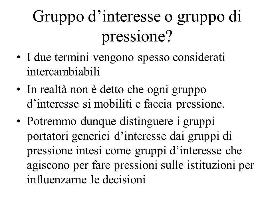 Gruppo d'interesse o gruppo di pressione