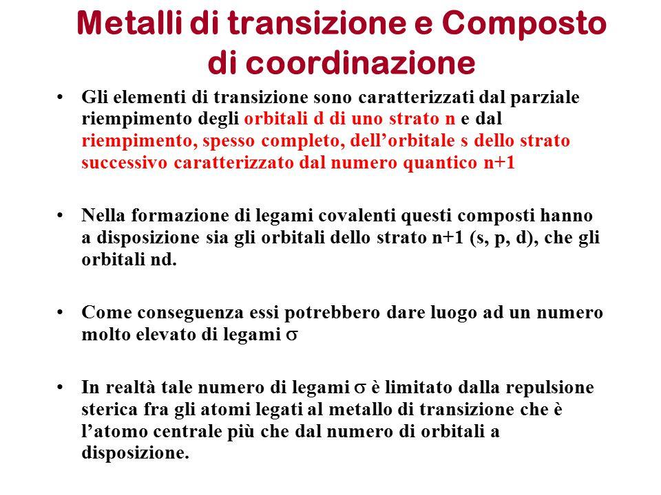 Metalli di transizione e Composto di coordinazione