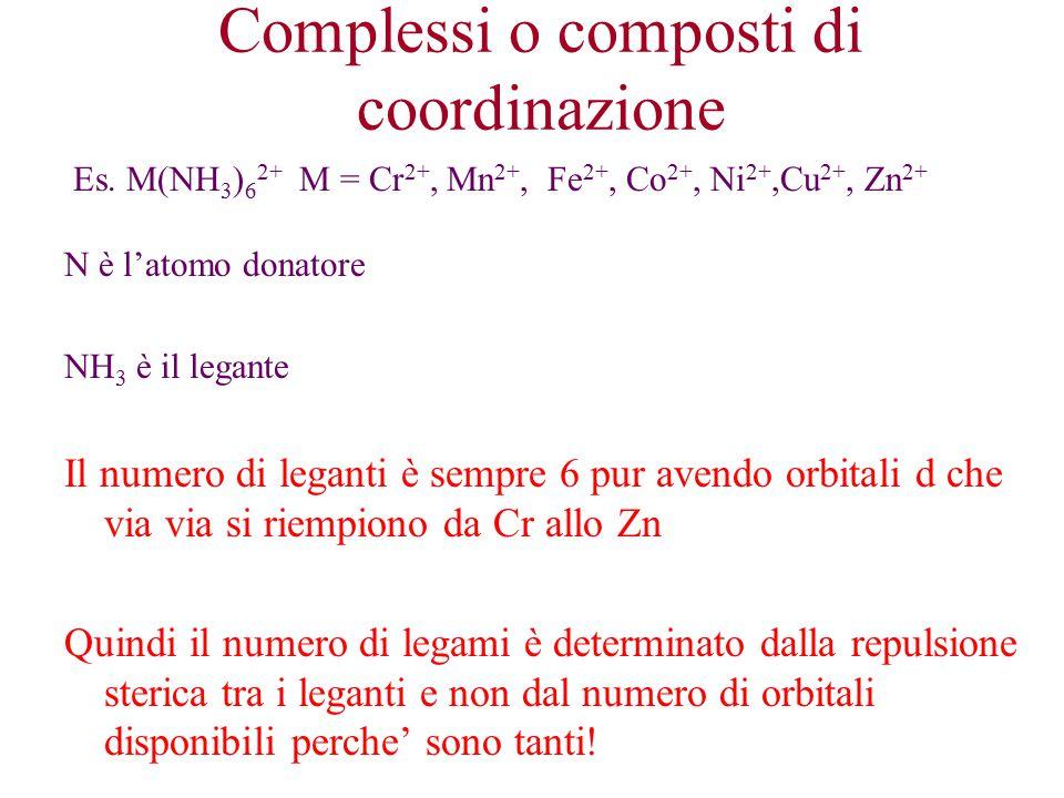 Complessi o composti di coordinazione