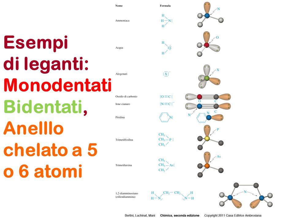di leganti: Monodentati Bidentati, Anelllo chelato a 5 o 6 atomi