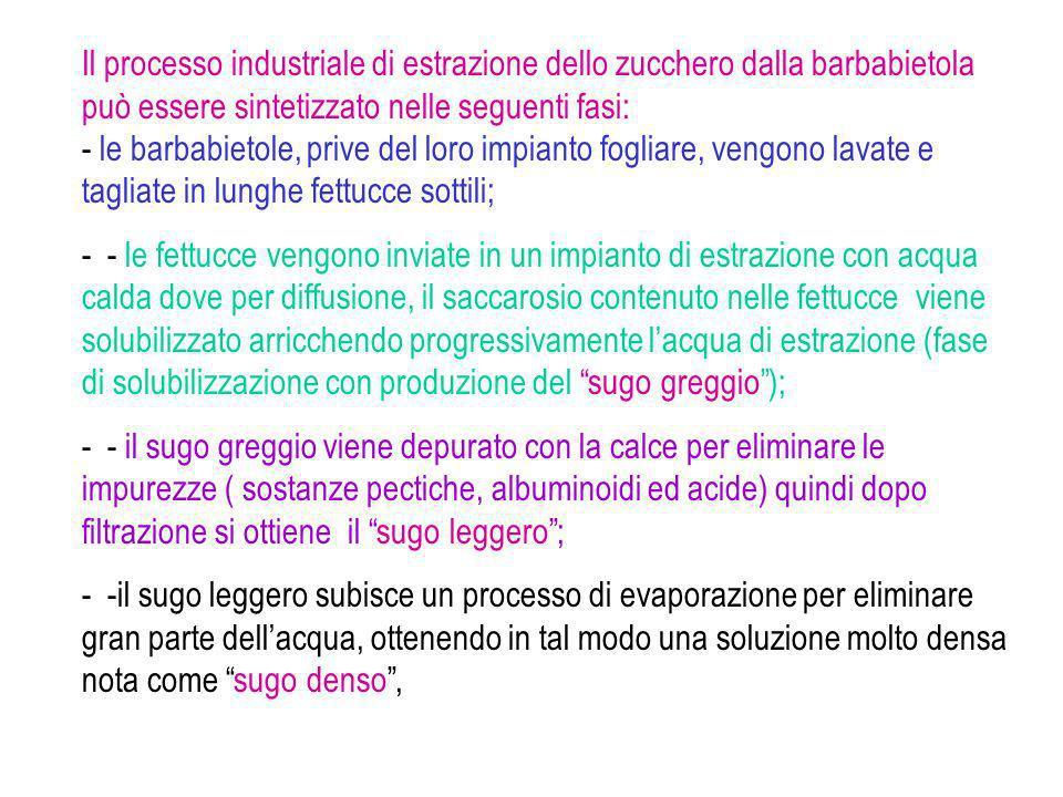 Il processo industriale di estrazione dello zucchero dalla barbabietola può essere sintetizzato nelle seguenti fasi: - le barbabietole, prive del loro impianto fogliare, vengono lavate e tagliate in lunghe fettucce sottili;