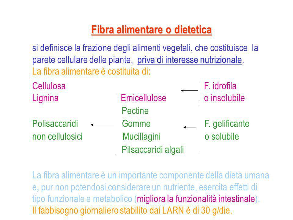 Fibra alimentare o dietetica