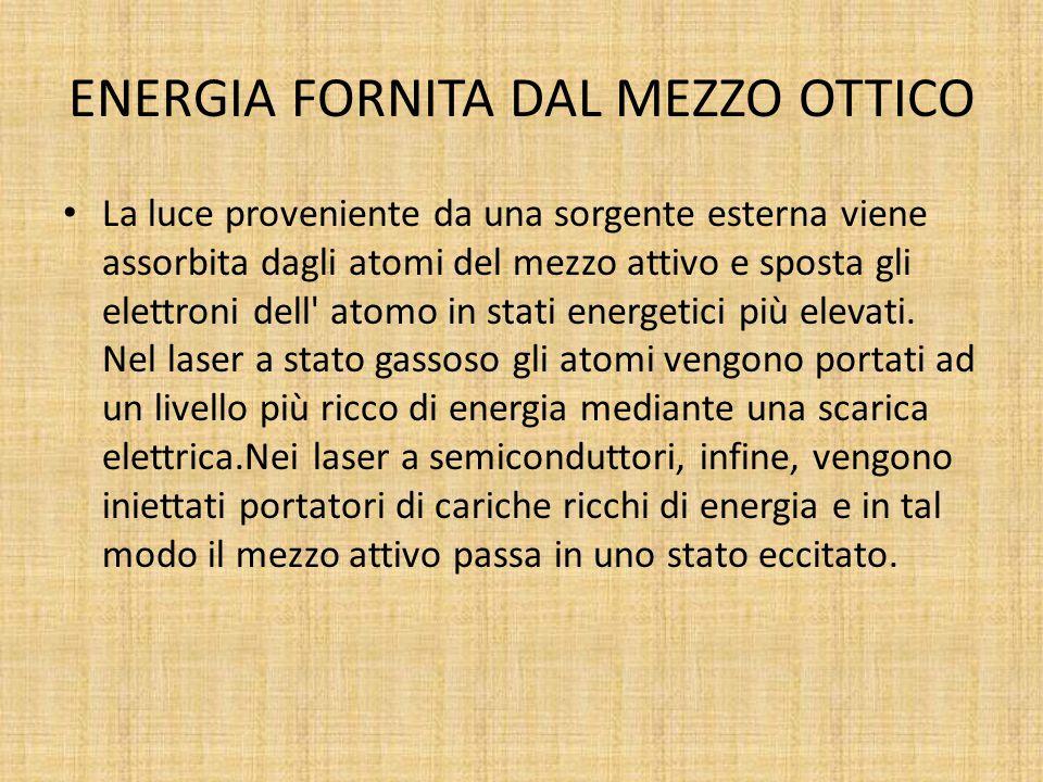 ENERGIA FORNITA DAL MEZZO OTTICO